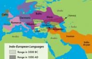 Az európai nyelvek kialakulása