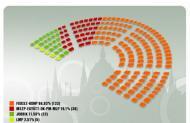 Fidesz-győzelem